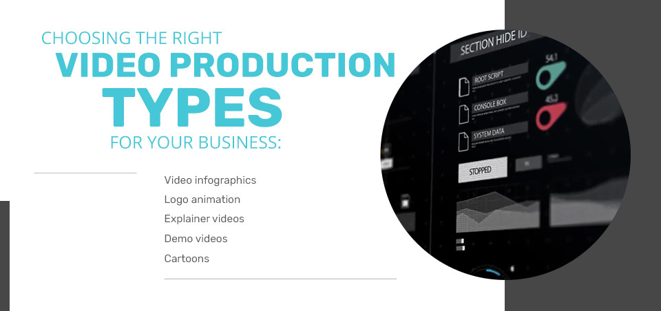Business Video Production Services